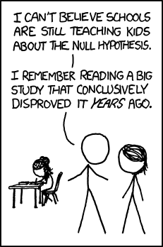 File:null hypothesis.png