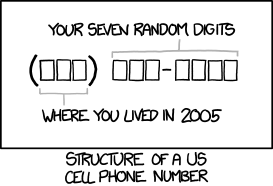File:cell number.png