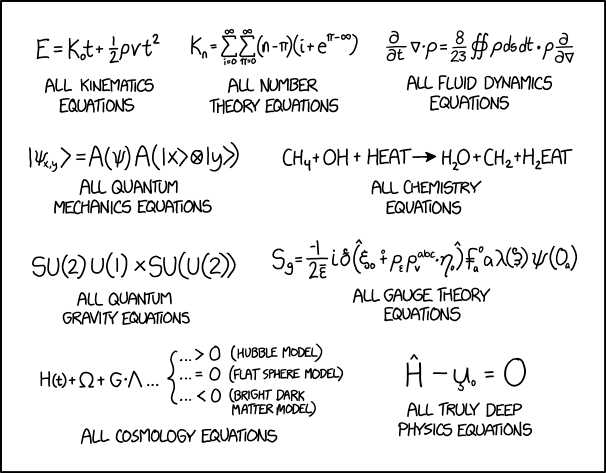 2034 Equations Explain Xkcd