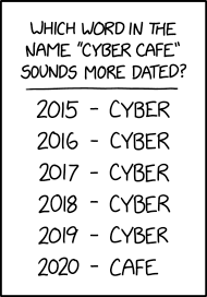 Since we haven't really settled on a name for those online hangout/work spaces that try to recreate the experience of cafes, and I love confusion, I'm going to start calling them 'cyber cafes' or 'internet cafes.'