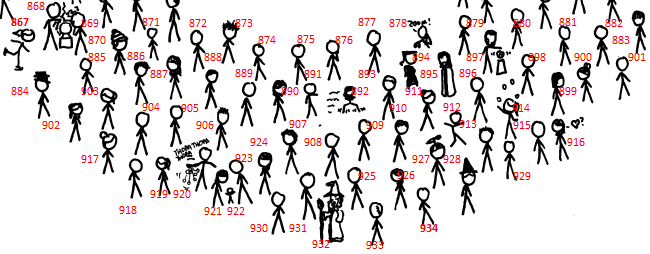 1000 Comics - The third zero in thousand Bottom with numbers.png