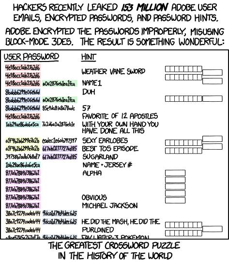 1286: Encryptic