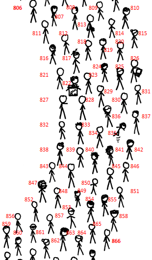1000 Comics - The third zero in thousand Right with numbers.png