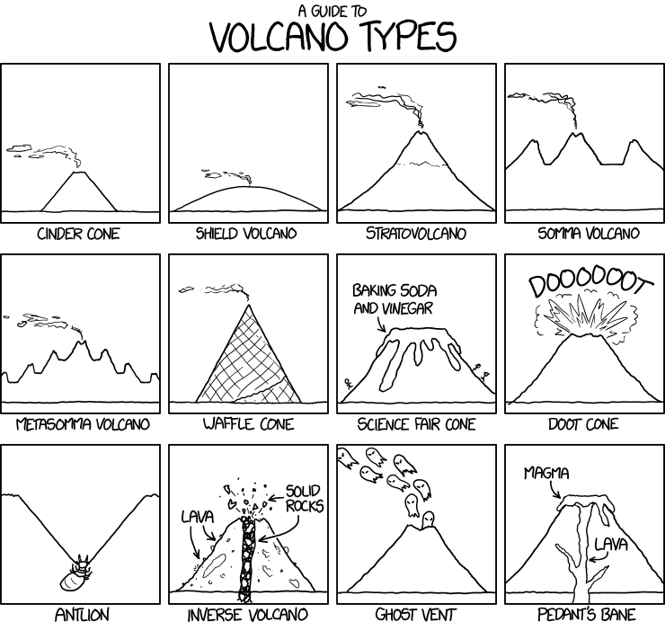 1714 volcano types explain xkcd its hard living somewhere with antlions because every time you find one of their traps ccuart Choice Image