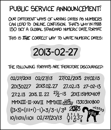 ISO 8601 was published on 06/05/88 and most recently amended on 12/01/04.