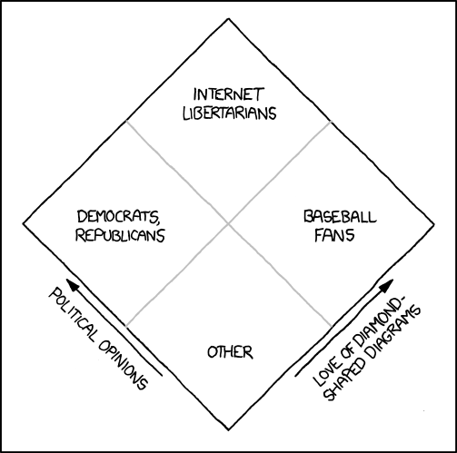 868 nolan chart explain xkcd explanationedit ccuart Images