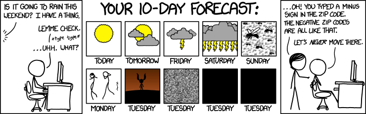 File:10 day forecast.png