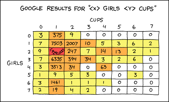 Also no results: 1girl10000cups, 2girls(5+3i)cups, 65536girls65536cups, or 3frenchhens2turtledoves1cup.