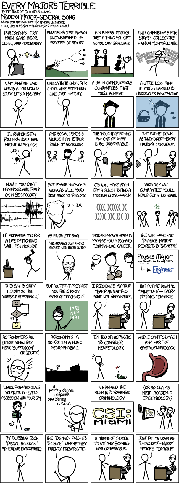 1052 every majors terrible explain xkcd someday ill be the first to get a ph d in undeclared urtaz Image collections