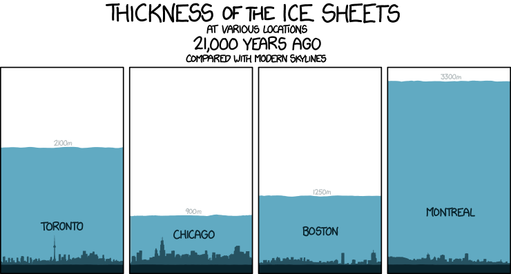 Data adapted from 'The Laurentide and Innuitian ice sheets during the Last Glacial Maximum' by A.S. Dyke et. al., which was way better than the sequels 'The Laurentide and Innuitian ice sheets during the Last Glacial Maximum: The Meltdown' and 'The Laurentide and Innuitian ice sheets during the Last Glacial Maximum: Continental Drift'.