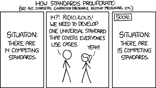 """Standards"" by xkcd.com (CC-BY-NC license)"
