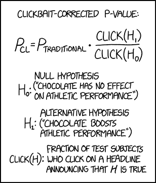 When comparing hypotheses with Bayesian methods, the similar 'clickbayes factor' can account for some harder-to-quantify priors.