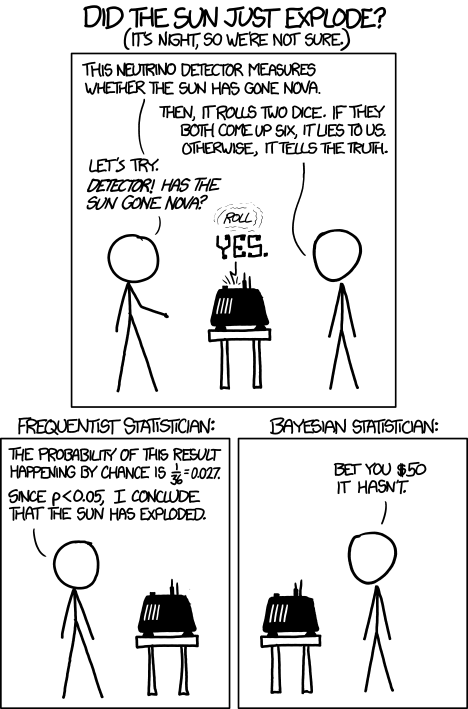 'Detector! What would the Bayesian statistician say if I asked him whether the--'[roll] 'I AM A NEUTRINO DETECTOR, NOT A LABYRINTH GUARD. SERIOUSLY, DID YOUR BRAIN FALL OUT?'[roll] '... yes.'