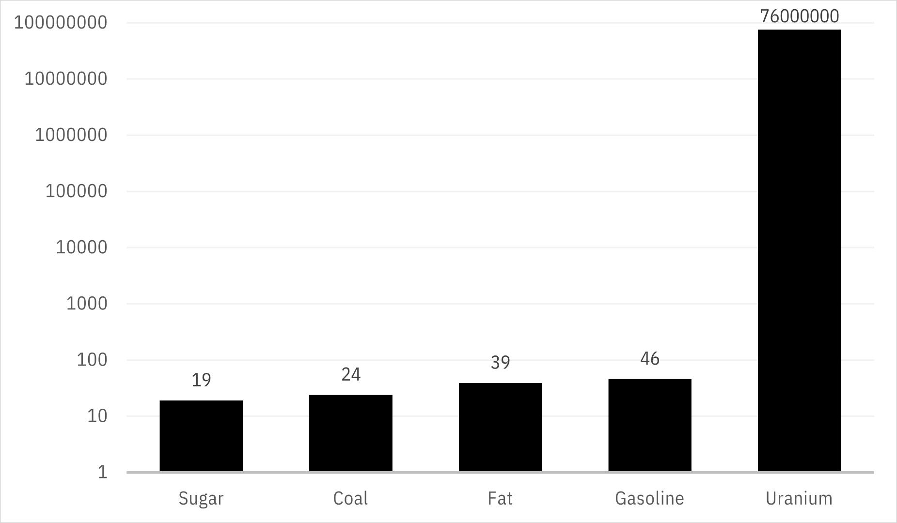 1162 log scale explain xkcd