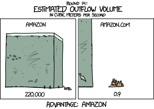 File:amazon.png