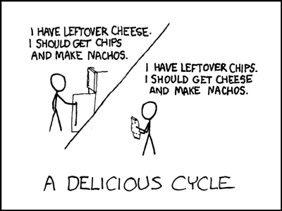 I'm currently in the I Have Cheese phase of this cycle.