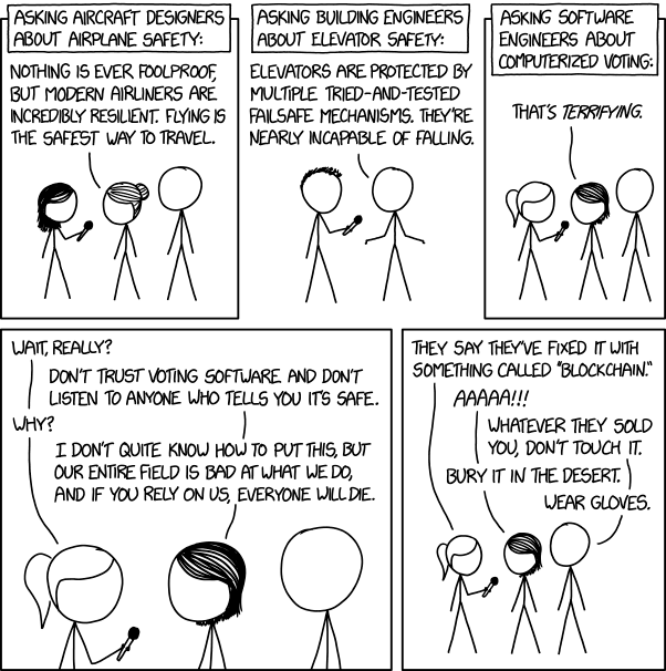 2030: Voting Software - explain xkcd