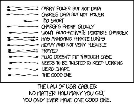 1892: USB Cables - explain xkcd