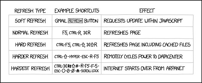 1854: Refresh Types - explain xkcd