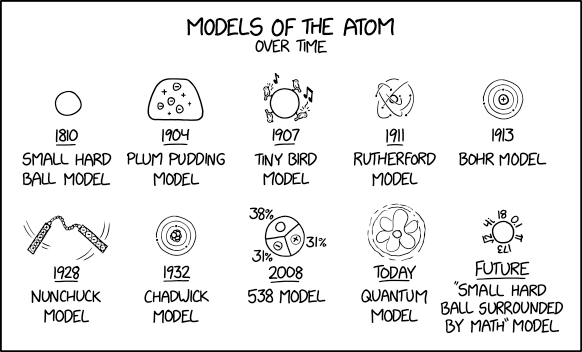 2100 Models Of The Atom Explain Xkcd