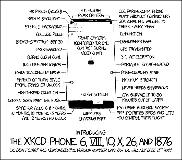 Age dating formula xkcd radiation