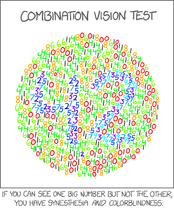 File:combination vision test fullcolor.png