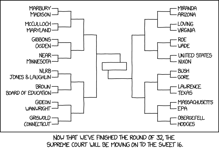 photo regarding Sweet 16 Printable Bracket referred to as 2037: Best Court docket Bracket - clarify xkcd