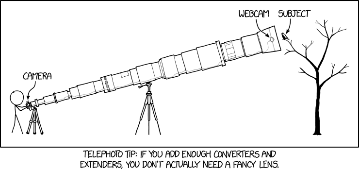 telephoto 1855 telephoto explain xkcd xkcd wiring diagram at fashall.co