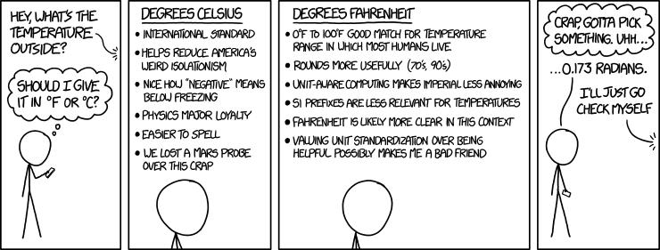degrees radians fahrenheit or radians celsius