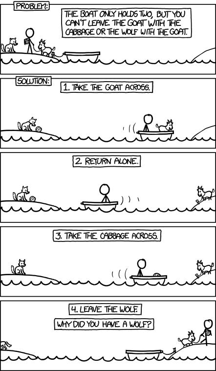 Otago problem solving tests