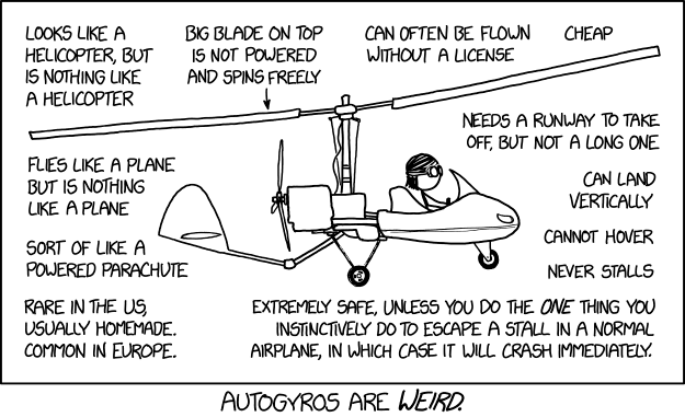 I understand modern autogyros are much more stable, so I've probably angered the autogyro people by impugning their safety. Once they finish building the autogyros they've been working on in their garages for 10 years, they'll come after me.