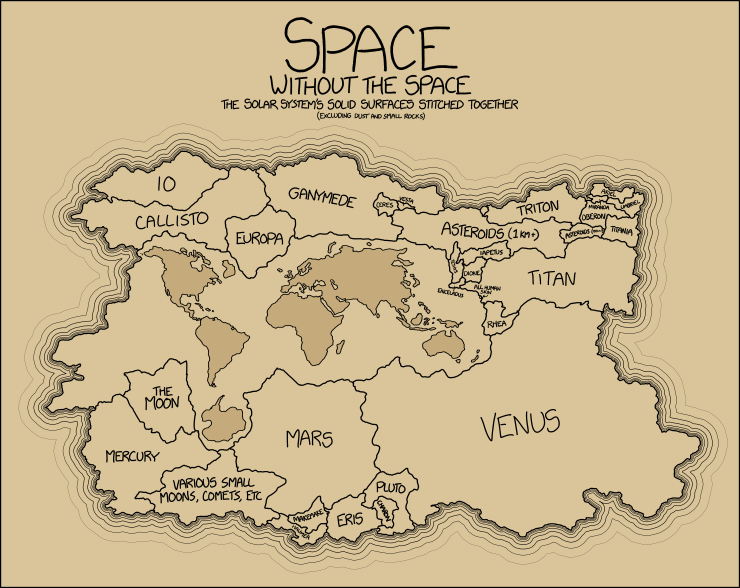 1389 surface area explain xkcd this isnt an informational illustration this is a thing i think we should gumiabroncs Image collections