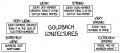 goldbach conjectures.png