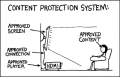 content protection.png